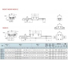 MGN7 MGN9 MGN12 MGN15 Linear Block Specifications