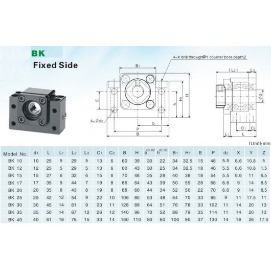 BK15 and BF15 Ball Screw End Bearing Supports for 20mm Ballscrew