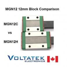 MGN12H or MGN12C 12mm Linear Bearing Block
