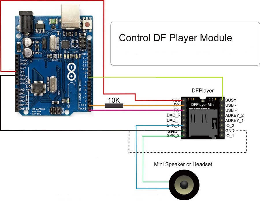 DFPlayer Mini MP3 Player Connections with Arduino