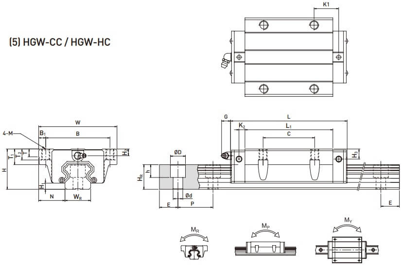 hiwin hgw15cc block specifications