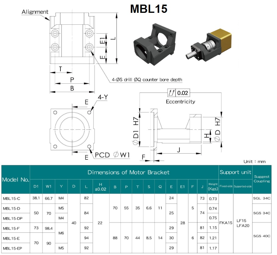 mbl15 motor mount specifications