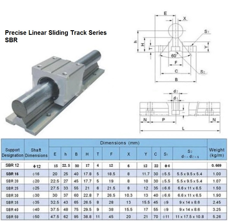 SBR Linear Guide Rail Specifications